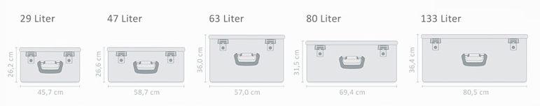 Aluboxen Größenvergleich (gesehen auf Gesehen auf aluboxen-shop.de)